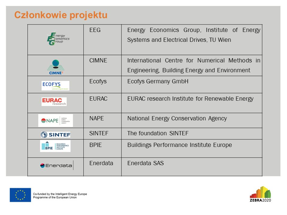 Andrzej Rajkiewicz– Narodowa Agencja Poszanowania Energii S.A.