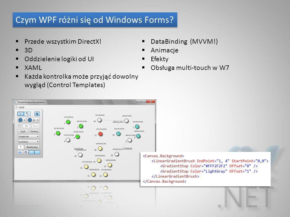 Czym WPF różni się od Windows Forms.  Przede wszystkim DirectX.