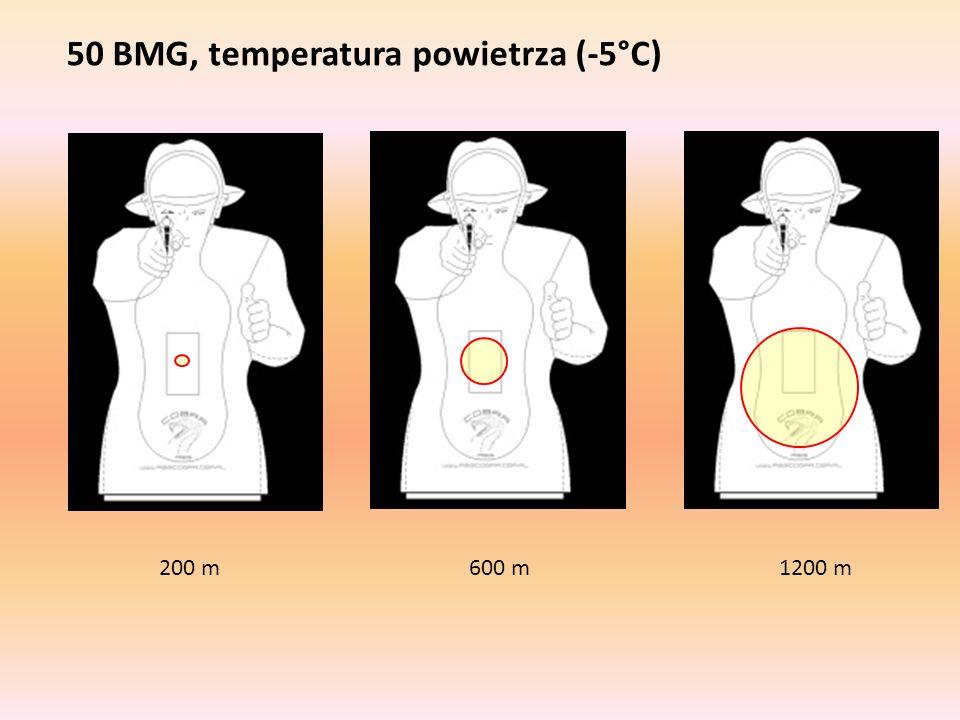 200 m 600 m 1200 m 50 BMG, temperatura powietrza (-5°C)