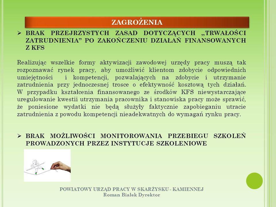 Dziękuję za uwagę Powiatowy Urząd Pracy w Skarżysku - Kamiennej ul.