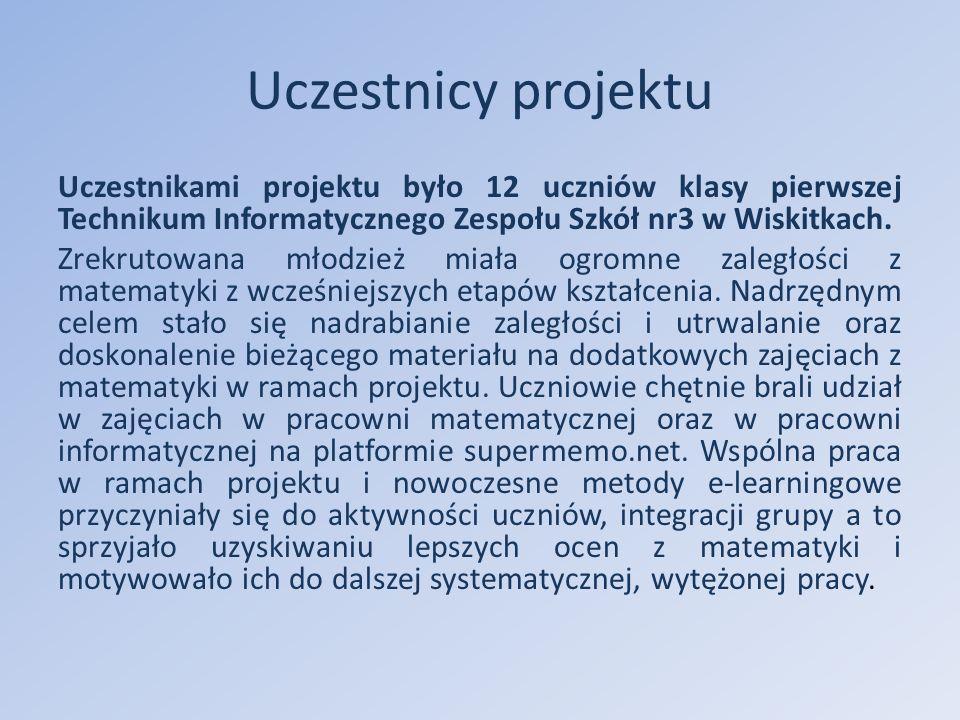 Uczestnicy projektu Uczestnikami projektu było 12 uczniów klasy pierwszej Technikum Informatycznego Zespołu Szkół nr3 w Wiskitkach.