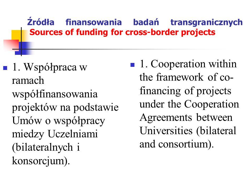 Źródła finansowania badań transgranicznych Sources of funding for cross-border projects 1. Współpraca w ramach współfinansowania projektów na podstawi