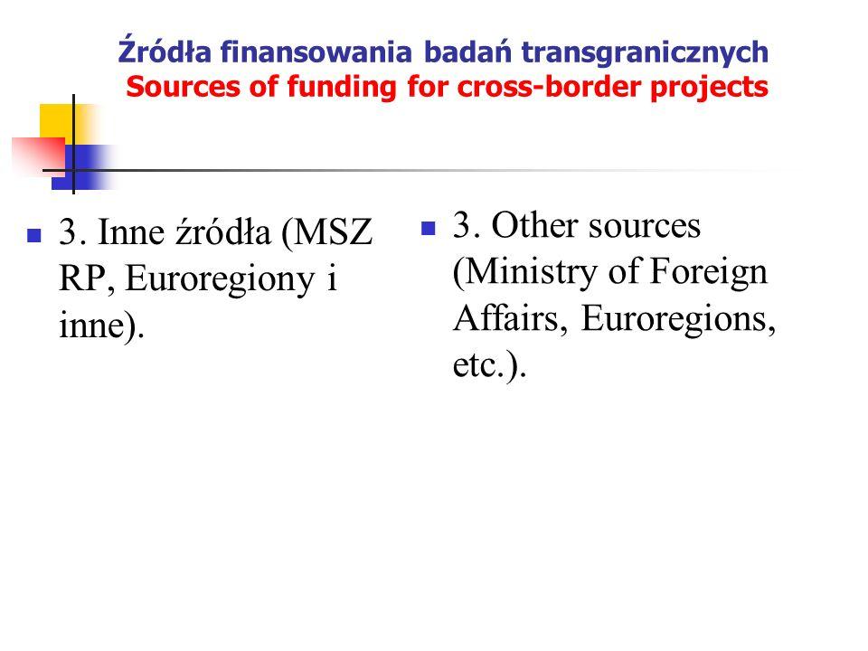 Źródła finansowania badań transgranicznych Sources of funding for cross-border projects 3. Inne źródła (MSZ RP, Euroregiony i inne). 3. Other sources
