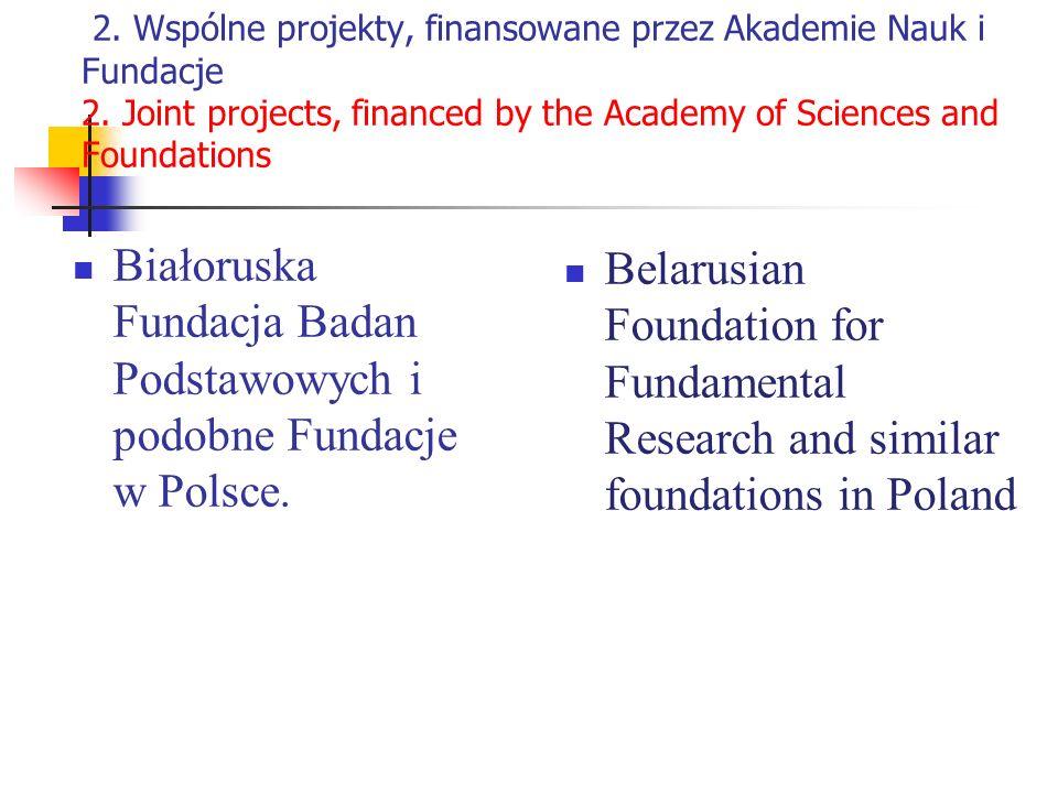 2. Wspólne projekty, finansowane przez Akademie Nauk i Fundacje 2. Joint projects, financed by the Academy of Sciences and Foundations Białoruska Fund