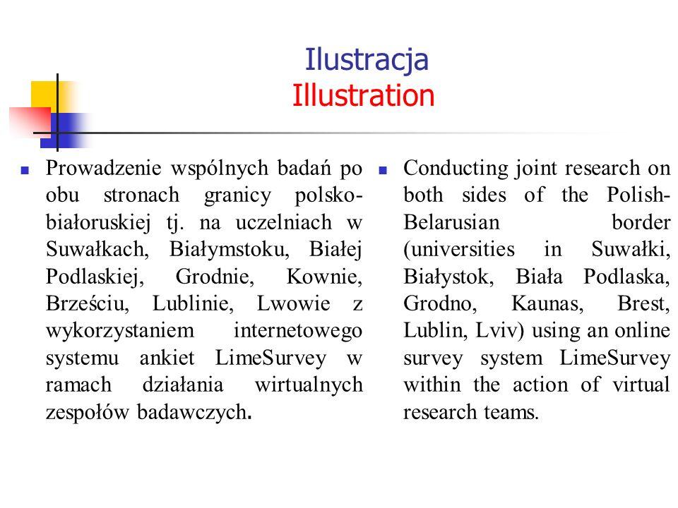 Ilustracja Illustration Prowadzenie wspólnych badań po obu stronach granicy polsko- białoruskiej tj. na uczelniach w Suwałkach, Białymstoku, Białej Po