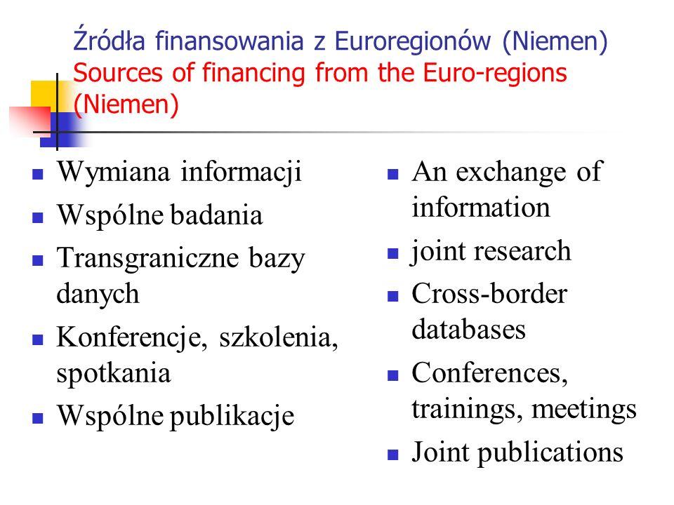 Źródła finansowania z Euroregionów (Niemen) Sources of financing from the Euro-regions (Niemen) Wymiana informacji Wspólne badania Transgraniczne bazy
