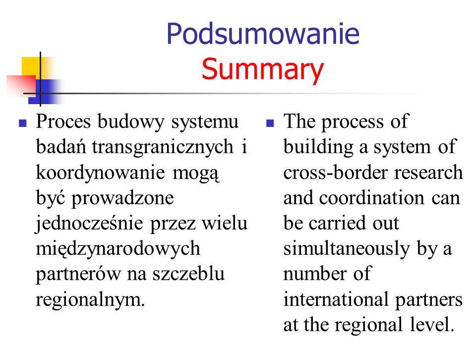 Podsumowanie Summary Proces budowy systemu badań transgranicznych i koordynowanie mogą być prowadzone jednocześnie przez wielu międzynarodowych partne