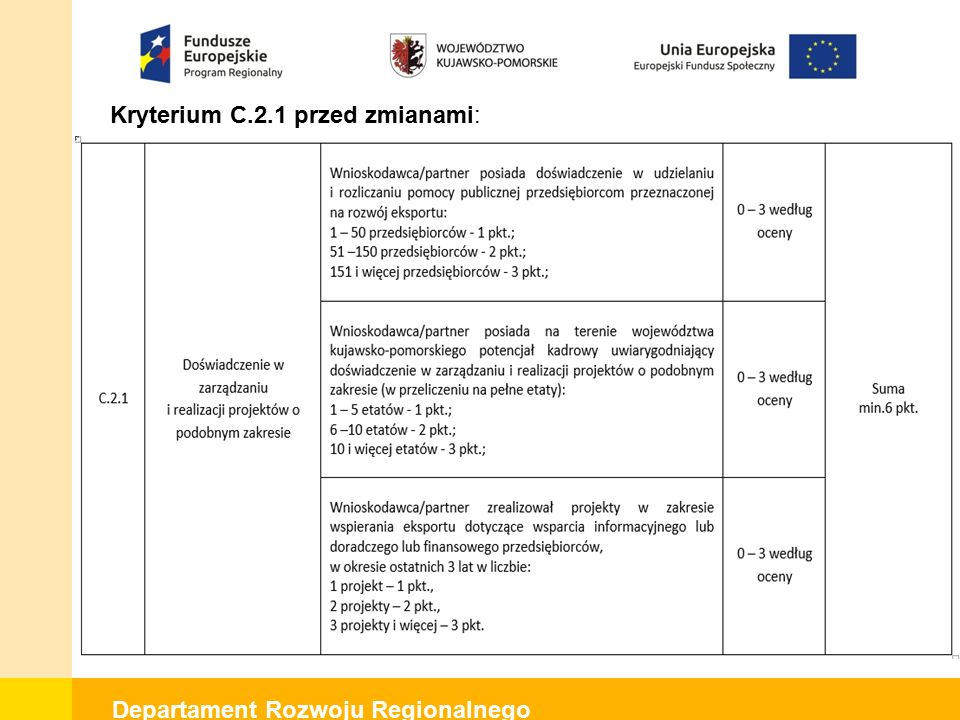 Departament Rozwoju Regionalnego Kryterium C.2.1 przed zmianami: