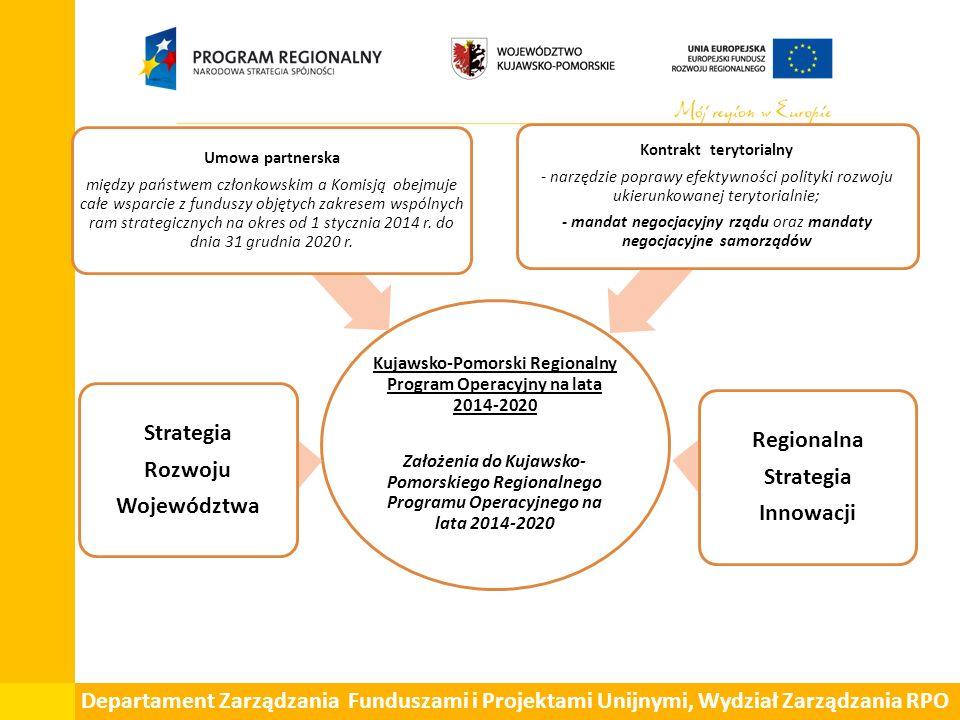 Kujawsko-Pomorski Regionalny Program Operacyjny na lata 2014-2020 Założenia do Kujawsko- Pomorskiego Regionalnego Programu Operacyjnego na lata 2014-2020 Strategia Rozwoju Województwa Umowa partnerska między państwem członkowskim a Komisją obejmuje całe wsparcie z funduszy objętych zakresem wspólnych ram strategicznych na okres od 1 stycznia 2014 r.