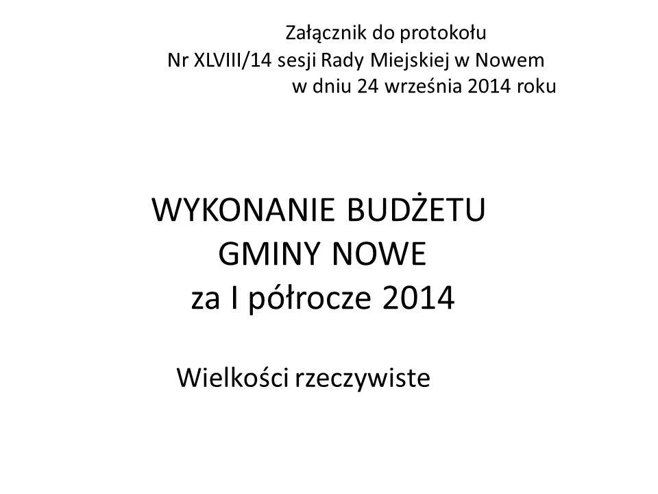 Załącznik do protokołu Nr XLVIII/14 sesji Rady Miejskiej w Nowem w dniu 24 września 2014 roku WYKONANIE BUDŻETU GMINY NOWE za I półrocze 2014 Wielkości rzeczywiste