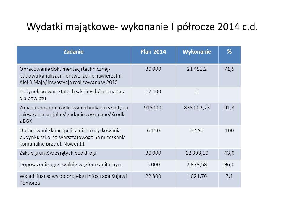 Wydatki majątkowe- wykonanie I półrocze 2014 c.d.
