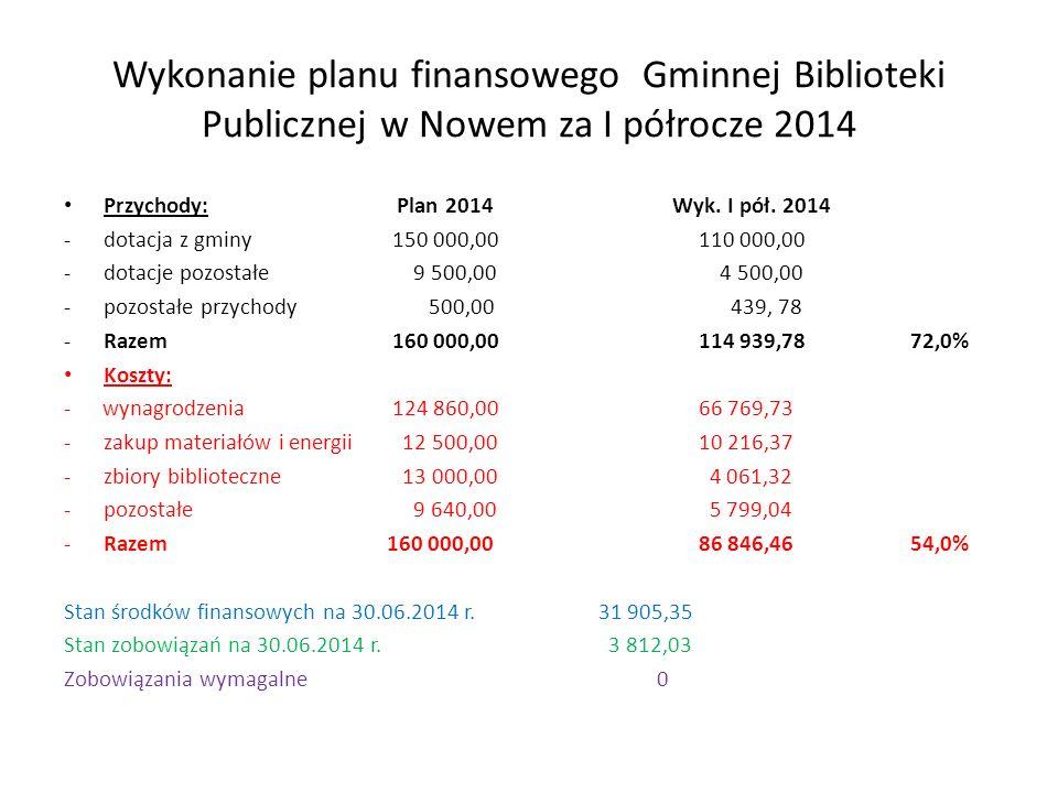 Wykonanie planu finansowego Gminnej Biblioteki Publicznej w Nowem za I półrocze 2014 Przychody: Plan 2014 Wyk.
