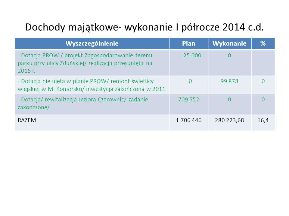 Dochody własne- wykonanie I półrocze 2014 WyszczególnieniePlan 2013Wykonanie% Podatek od nieruchomości3 620 0001 888 80052,2 Udział w podatku dochod.