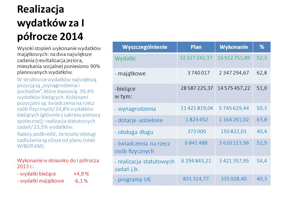 Wykonanie planu finansowego Gminnej Przychodni za I półrocze 2014 r.