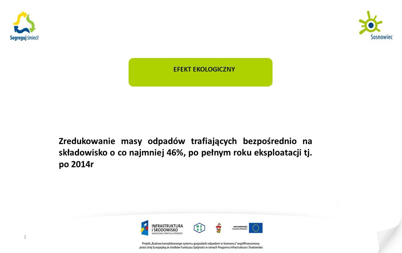 2 Zredukowanie masy odpadów trafiających bezpośrednio na składowisko o co najmniej 46%, po pełnym roku eksploatacji tj.
