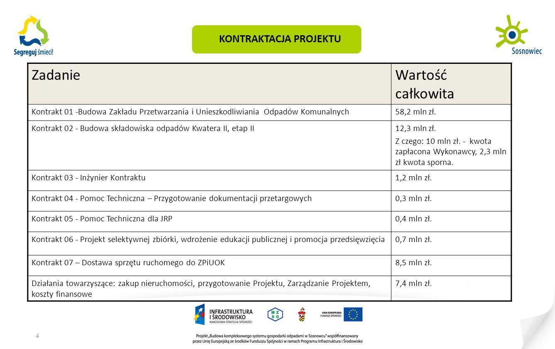 4 KONTRAKTACJA PROJEKTU ZadanieWartość całkowita Kontrakt 01 -Budowa Zakładu Przetwarzania i Unieszkodliwiania Odpadów Komunalnych58,2 mln zł.