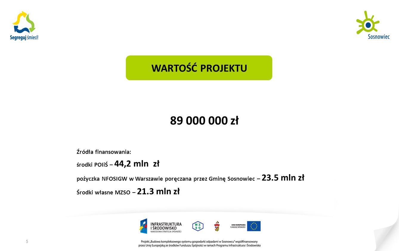 WARTOŚĆ PROJEKTU 89 000 000 zł Źródła finansowania: środki POIiŚ – 44,2 mln zł pożyczka NFOSIGW w Warszawie poręczana przez Gminę Sosnowiec – 23.5 mln zł Środki własne MZSO – 21.3 mln zł 5