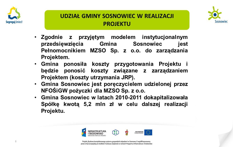 UDZIAŁ GMINY SOSNOWIEC W REALIZACJI PROJEKTU Zgodnie z przyjętym modelem instytucjonalnym przedsięwzięcia Gmina Sosnowiec jest Pełnomocnikiem MZSO Sp.