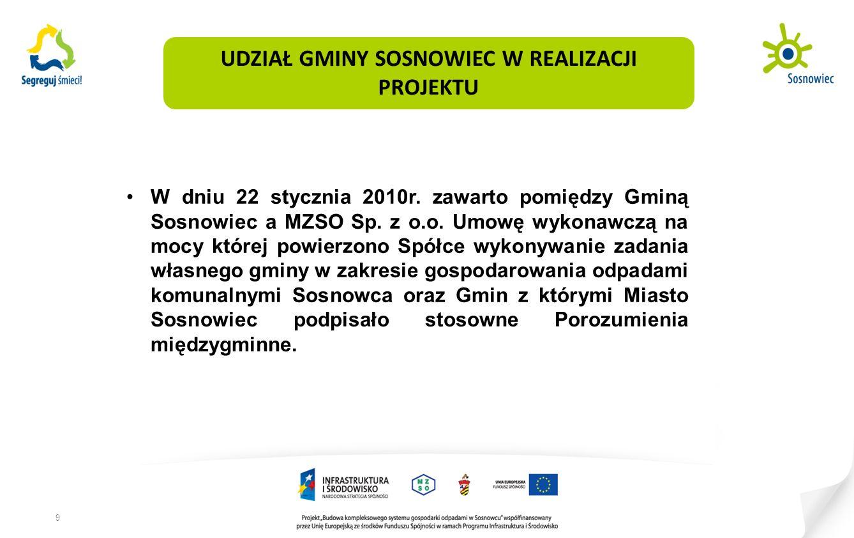 KONTRAKT 01- Budowa Zakładu Przetwarzania i Unieszkodliwiania Odpadów Komunalnych w Sosnowcu.