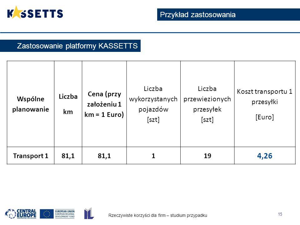 Rzeczywiste korzyści dla firm – studium przypadku 15 Przykład zastosowania Zastosowanie platformy KASSETTS Wspólne planowanie Liczba km Cena (przy założeniu 1 km = 1 Euro) Liczba wykorzystanych pojazdów [szt] Liczba przewiezionych przesyłek [szt] Koszt transportu 1 przesyłki [Euro] Transport 181,1 119 4,26