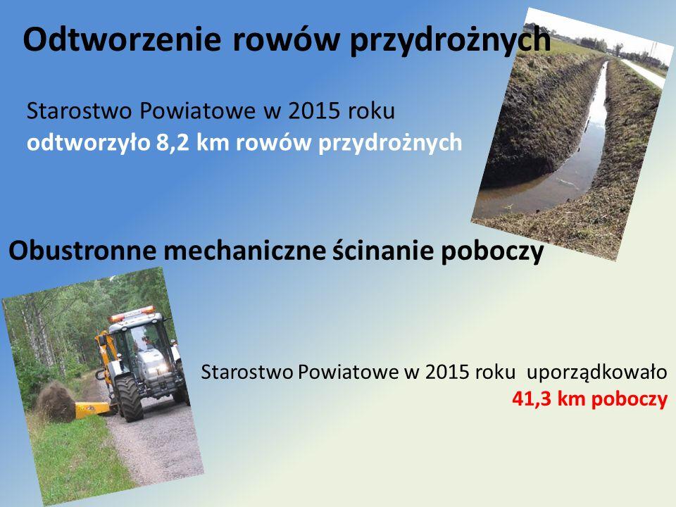Starostwo Powiatowe w 2015 roku odtworzyło 8,2 km rowów przydrożnych Odtworzenie rowów przydrożnych Starostwo Powiatowe w 2015 roku uporządkowało 41,3 km poboczy Obustronne mechaniczne ścinanie poboczy