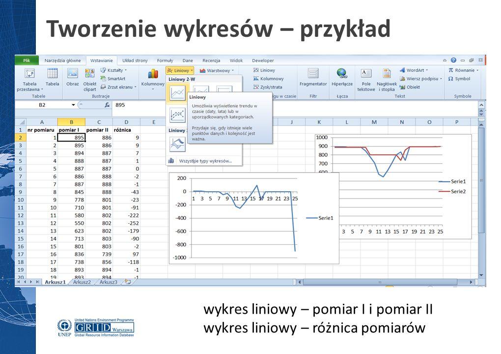 Tworzenie wykresów – przykład wykres liniowy – pomiar I i pomiar II wykres liniowy – różnica pomiarów