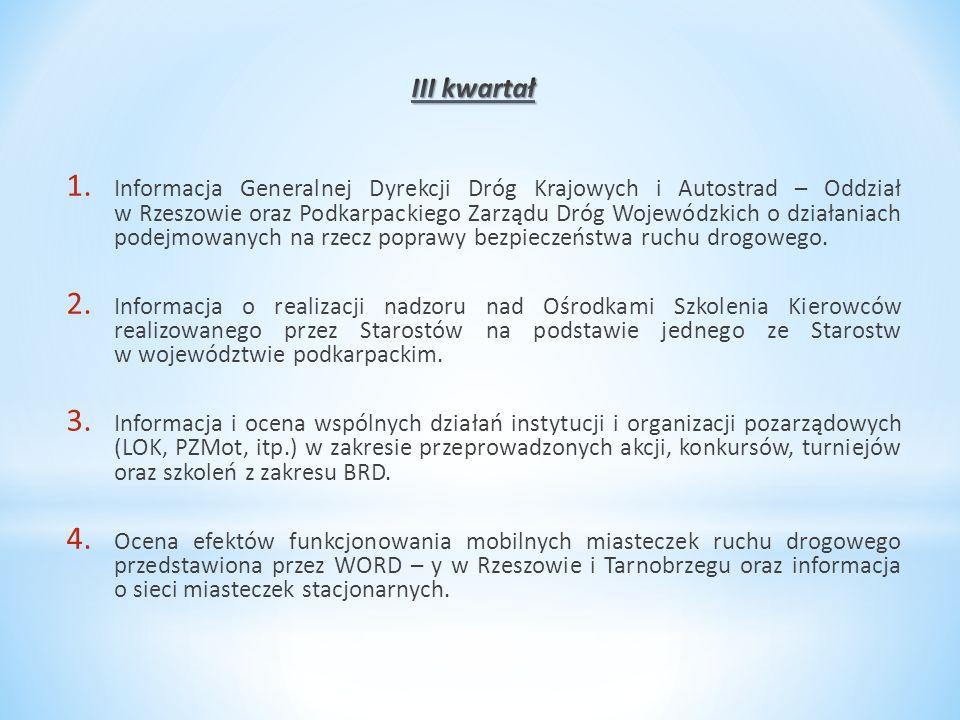1. Informacja Generalnej Dyrekcji Dróg Krajowych i Autostrad – Oddział w Rzeszowie oraz Podkarpackiego Zarządu Dróg Wojewódzkich o działaniach podejmo