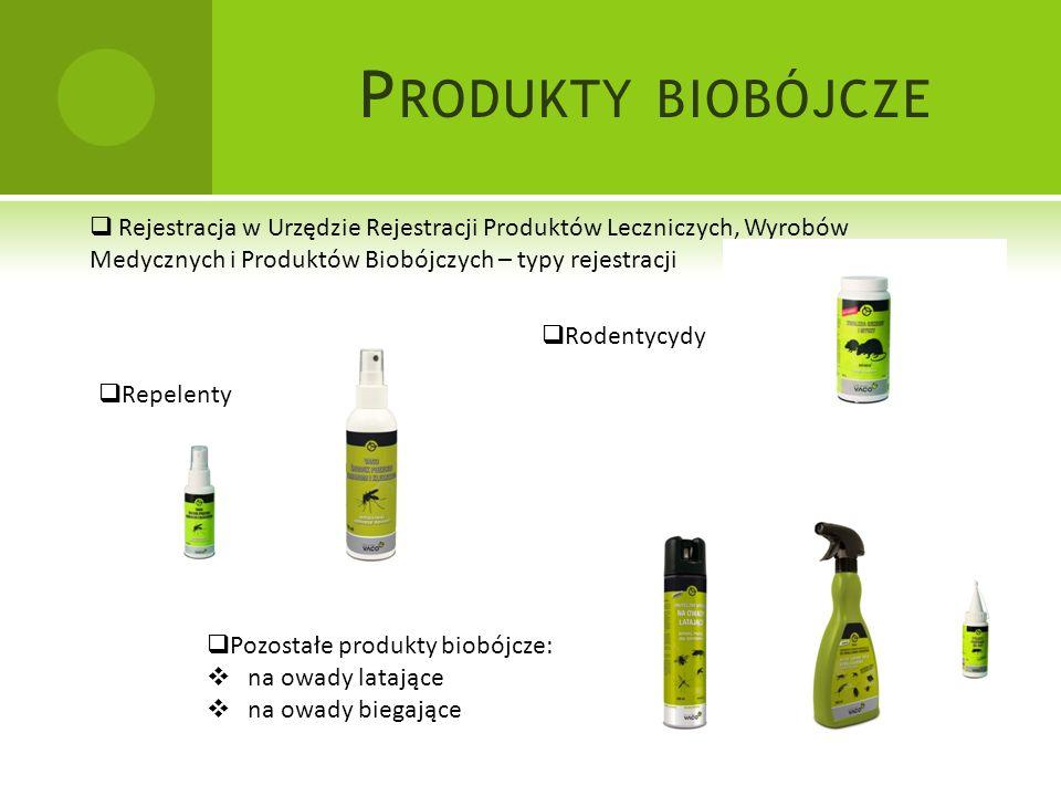 P RODUKTY BIOBÓJCZE  Rejestracja w Urzędzie Rejestracji Produktów Leczniczych, Wyrobów Medycznych i Produktów Biobójczych – typy rejestracji  Rodentycydy  Repelenty  Pozostałe produkty biobójcze:  na owady latające  na owady biegające