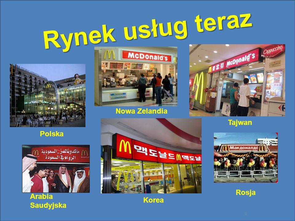 6 Polska Korea Arabia Saudyjska Nowa Zelandia Rosja Tajwan Rynek usług teraz