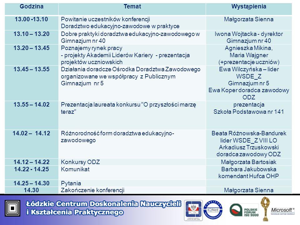 GodzinaTematWystąpienia 13.00 -13.10Powitanie uczestników konferencji Doradztwo edukacyjno-zawodowe w praktyce Małgorzata Sienna 13.10 – 13.20Dobre pr