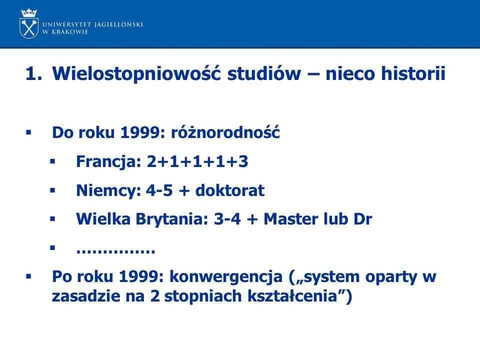 """1.Wielostopniowość studiów – nieco historii  Do roku 1999: różnorodność  Francja: 2+1+1+1+3  Niemcy: 4-5 + doktorat  Wielka Brytania: 3-4 + Master lub Dr  ……………  Po roku 1999: konwergencja (""""system oparty w zasadzie na 2 stopniach kształcenia )"""