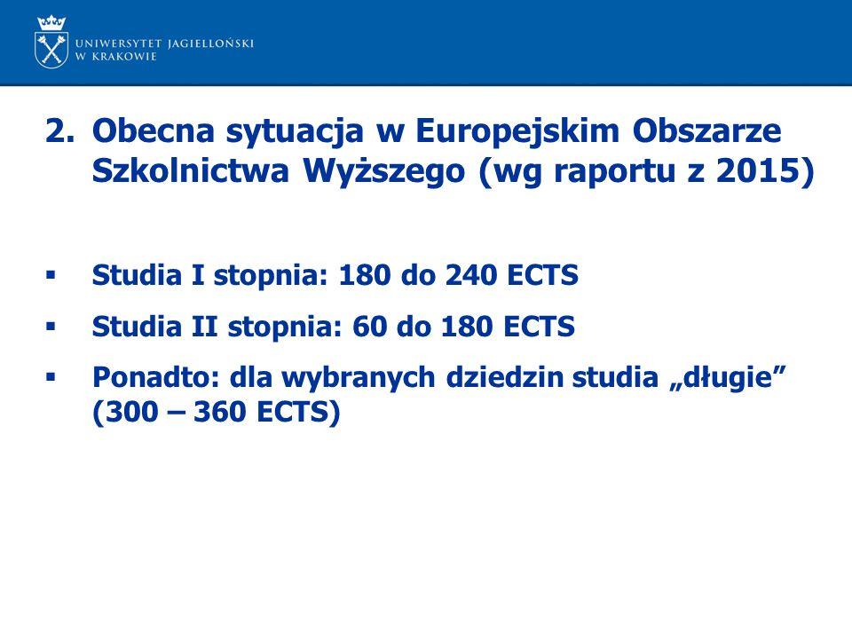"""2.Obecna sytuacja w Europejskim Obszarze Szkolnictwa Wyższego (wg raportu z 2015)  Studia I stopnia: 180 do 240 ECTS  Studia II stopnia: 60 do 180 ECTS  Ponadto: dla wybranych dziedzin studia """"długie (300 – 360 ECTS)"""