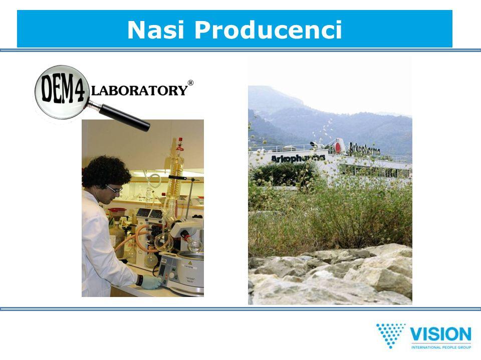 Nasi Producenci