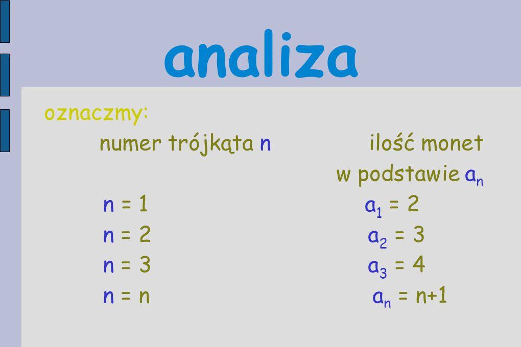 analiza oznaczmy: numer trójkąta n ilość monet w podstawie a n n = 1 a 1 = 2 n = 2 a 2 = 3 n = 3 a 3 = 4 n = n a n = n+1