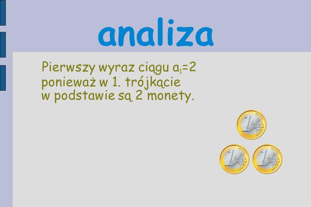 analiza Drugi wyraz ciągu a 2 =3 ponieważ w 2. trójkącie w podstawie są 3 monety.