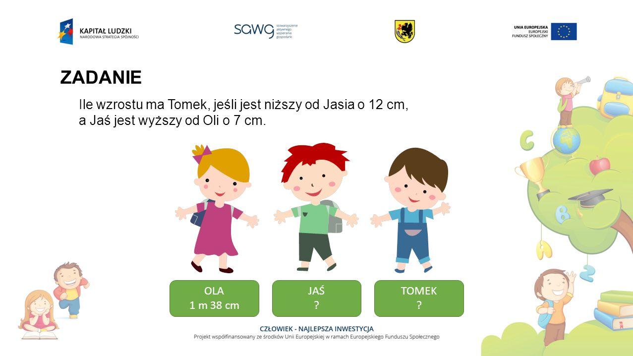 ZADANIE Ile wzrostu ma Tomek, jeśli jest niższy od Jasia o 12 cm, a Jaś jest wyższy od Oli o 7 cm. OLA 1 m 38 cm JAŚ ? TOMEK ?