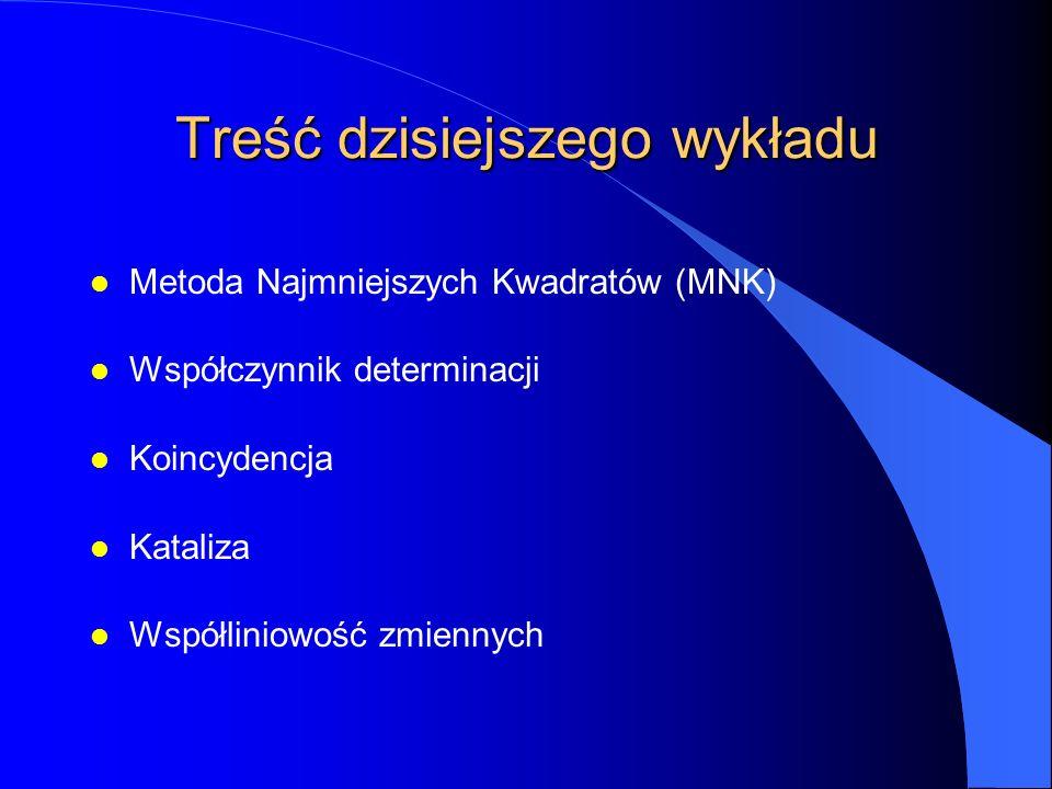 Treść dzisiejszego wykładu l Metoda Najmniejszych Kwadratów (MNK) l Współczynnik determinacji l Koincydencja l Kataliza l Współliniowość zmiennych