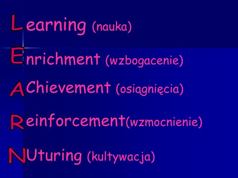 earning (nauka) nrichment (wzbogacenie) Chievement (osiągnięcia) einforcement (wzmocnienie) Uturing (kultywacja)