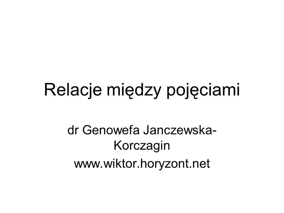 Relacje między pojęciami dr Genowefa Janczewska- Korczagin www.wiktor.horyzont.net