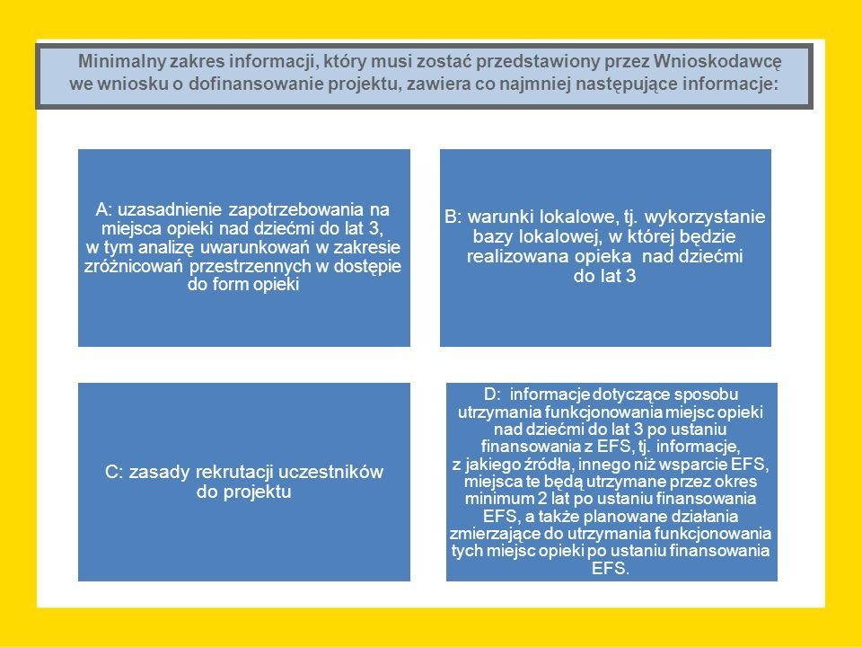 Minimalny zakres informacji, który musi zostać przedstawiony przez Wnioskodawcę we wniosku o dofinansowanie projektu, zawiera co najmniej następujące informacje: A: uzasadnienie zapotrzebowania na miejsca opieki nad dziećmi do lat 3, w tym analizę uwarunkowań w zakresie zróżnicowań przestrzennych w dostępie do form opieki B: warunki lokalowe, tj.