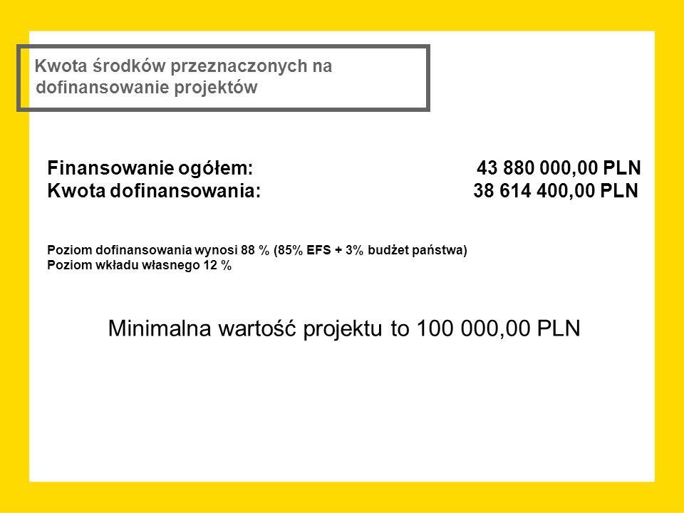 Kwota środków przeznaczonych na dofinansowanie projektów Finansowanie ogółem: 43 880 000,00 PLN Kwota dofinansowania: 38 614 400,00 PLN Poziom dofinansowania wynosi 88 % (85% EFS + 3% budżet państwa) Poziom wkładu własnego 12 % Minimalna wartość projektu to 100 000,00 PLN
