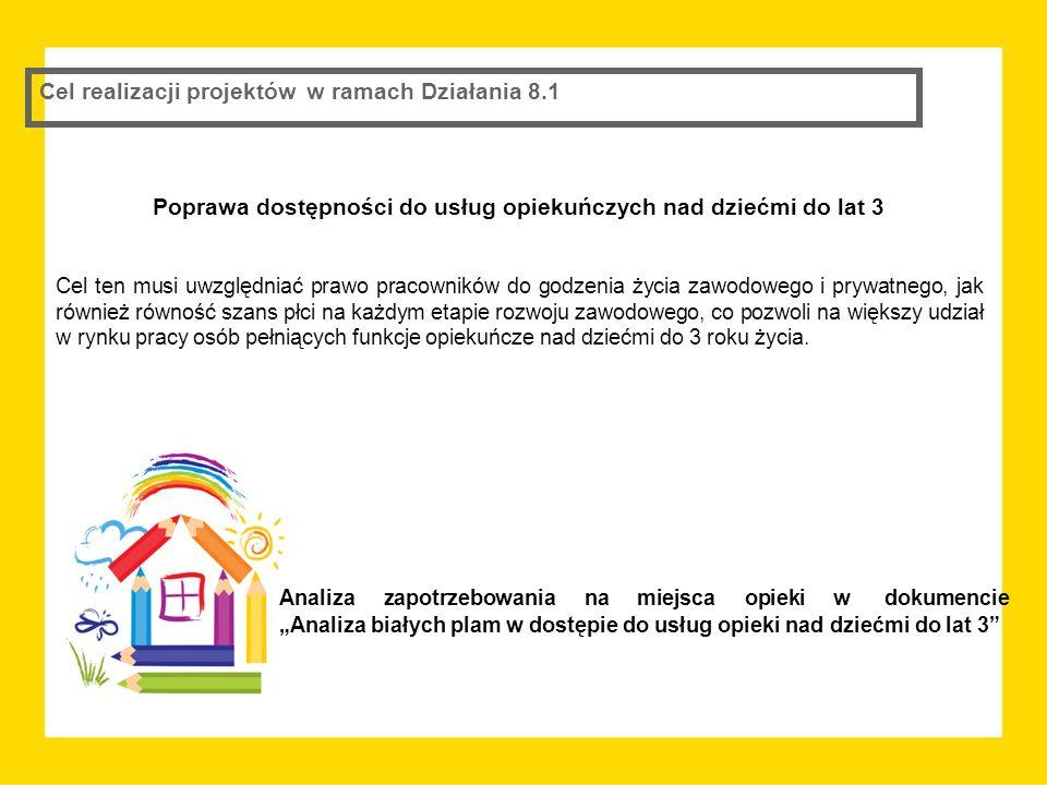Cel realizacji projektów w ramach Działania 8.1 Poprawa dostępności do usług opiekuńczych nad dziećmi do lat 3 Cel ten musi uwzględniać prawo pracowni