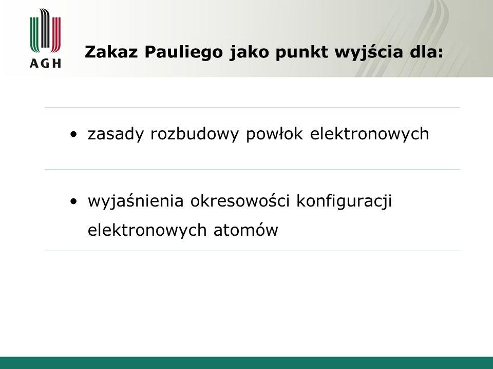 Zakaz Pauliego jako punkt wyjścia dla: zasady rozbudowy powłok elektronowych wyjaśnienia okresowości konfiguracji elektronowych atomów
