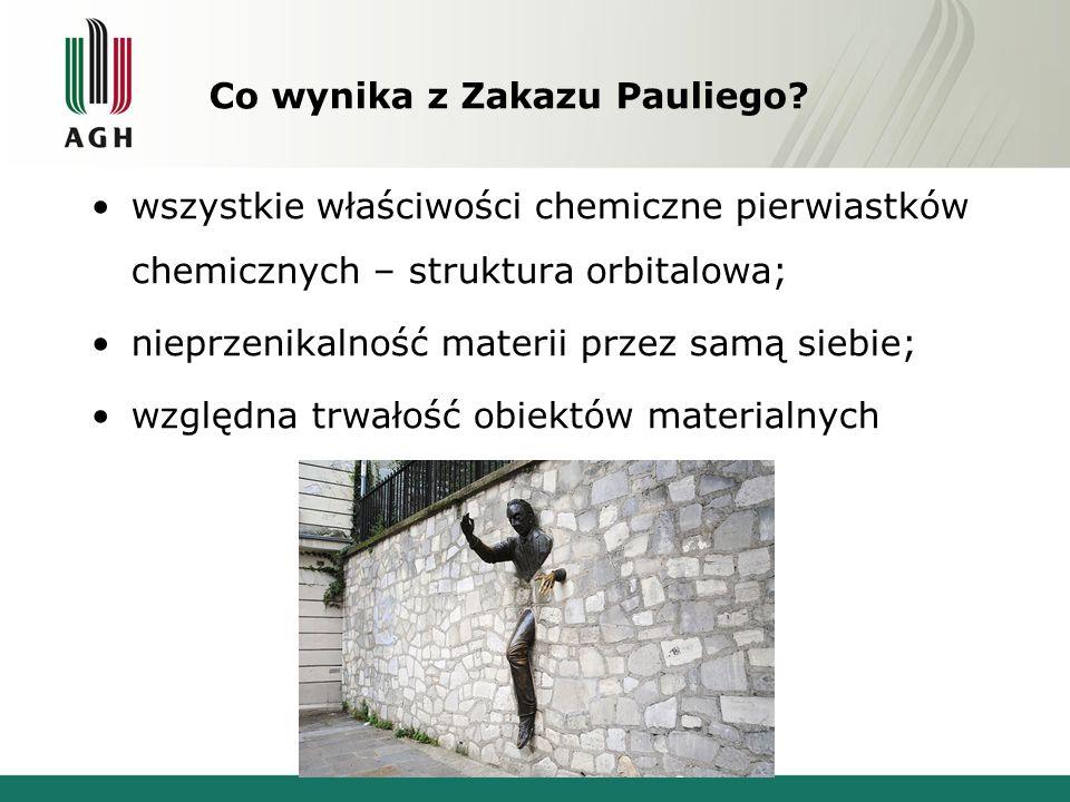 Co wynika z Zakazu Pauliego? wszystkie właściwości chemiczne pierwiastków chemicznych – struktura orbitalowa; nieprzenikalność materii przez samą sieb