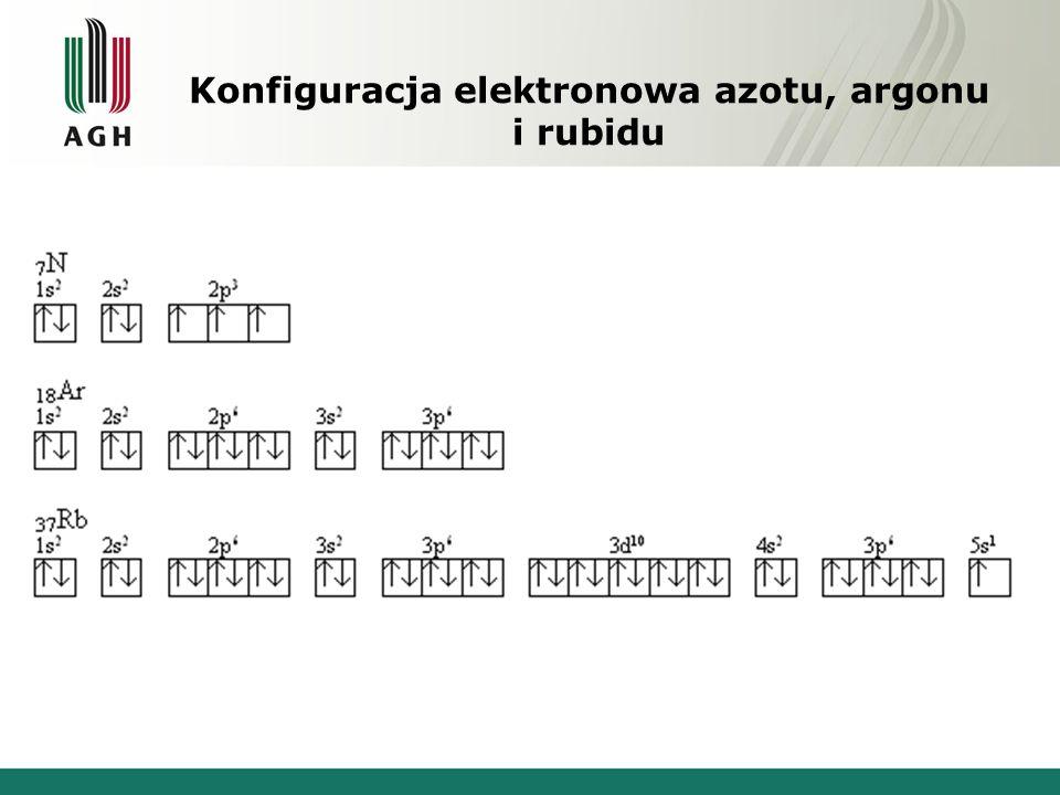 Konfiguracja elektronowa azotu, argonu i rubidu