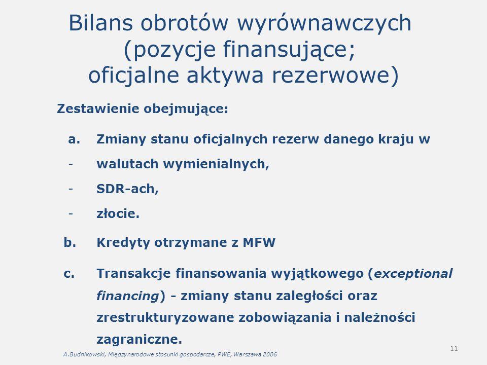 11 Bilans obrotów wyrównawczych (pozycje finansujące; oficjalne aktywa rezerwowe) a.Zmiany stanu oficjalnych rezerw danego kraju w -walutach wymienialnych, -SDR-ach, -złocie.