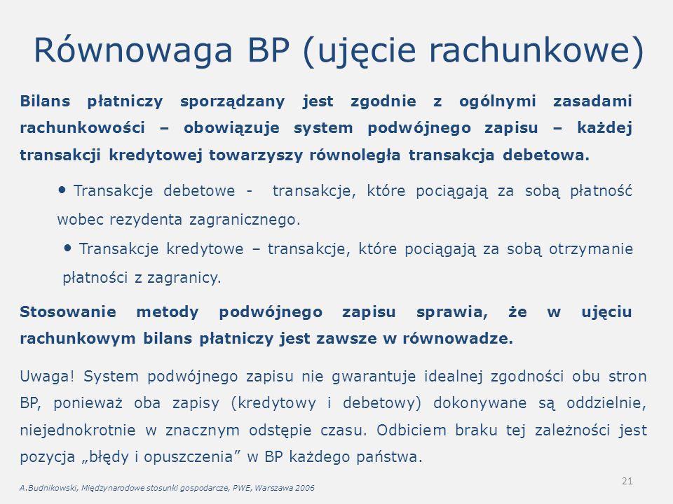 21 Równowaga BP (ujęcie rachunkowe) Bilans płatniczy sporządzany jest zgodnie z ogólnymi zasadami rachunkowości – obowiązuje system podwójnego zapisu – każdej transakcji kredytowej towarzyszy równoległa transakcja debetowa.