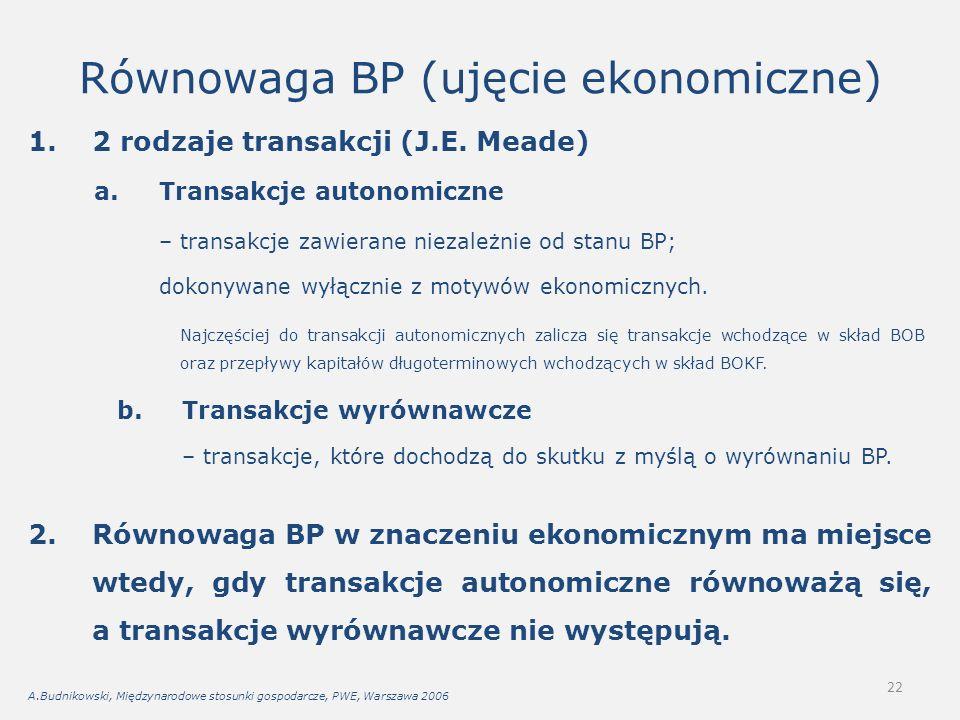 22 Równowaga BP (ujęcie ekonomiczne) a.Transakcje autonomiczne – transakcje zawierane niezależnie od stanu BP; dokonywane wyłącznie z motywów ekonomicznych.