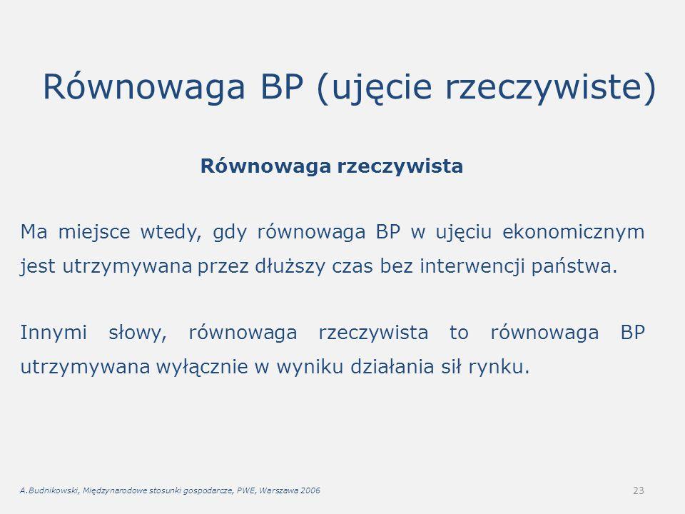 23 Równowaga BP (ujęcie rzeczywiste) Równowaga rzeczywista Ma miejsce wtedy, gdy równowaga BP w ujęciu ekonomicznym jest utrzymywana przez dłuższy czas bez interwencji państwa.