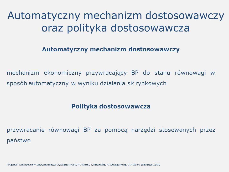 Automatyczny mechanizm dostosowawczy oraz polityka dostosowawcza Automatyczny mechanizm dostosowawczy mechanizm ekonomiczny przywracający BP do stanu równowagi w sposób automatyczny w wyniku działania sił rynkowych Polityka dostosowawcza przywracanie równowagi BP za pomocą narzędzi stosowanych przez państwo Finanse i rozliczenia międzynarodowe, A.Kosztowniak, P.Misztal, I.Pszczółka, A.Szelągowska, C.H.Beck, Warszwa 2009